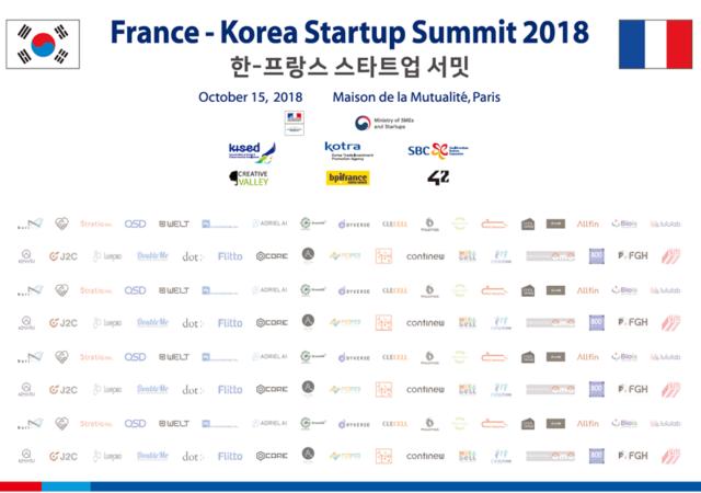 France-Korea Startup Summit