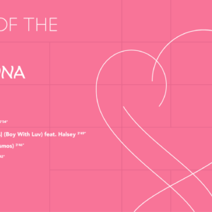BTS Map Of The Soul Persona Tracklist